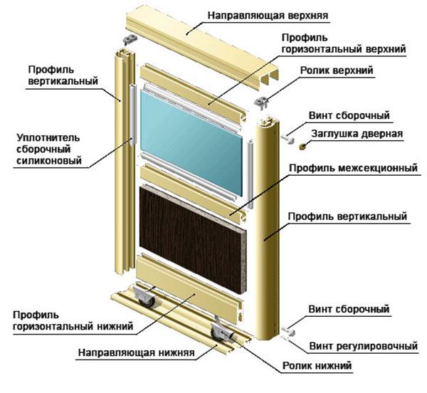 Фото чертежа установки дверной конструкции