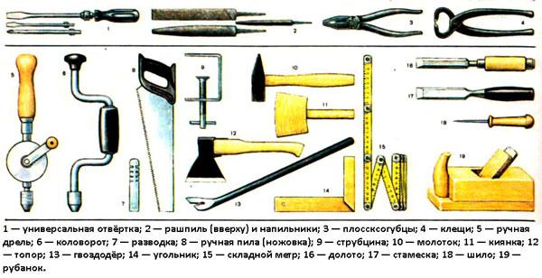 Фото инструментов для изготовления скамеки трансформера