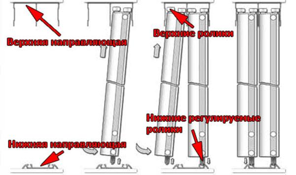 Фото схемы установки рельс на шкаф-купе
