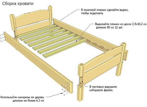 фото сборки деревянной кровати