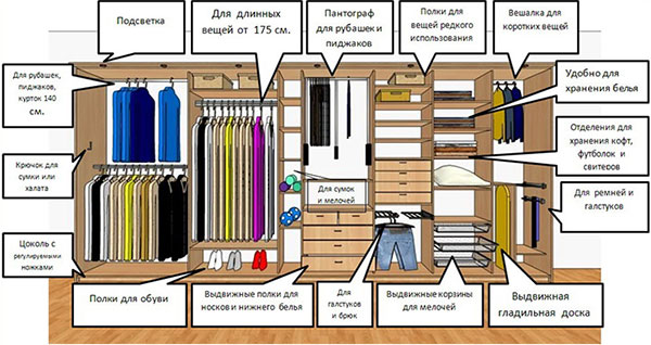 Фото чертежа полок и ящиков шкафа купе