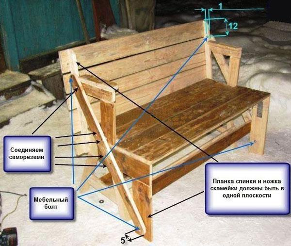 Фото укрепление рычага скамейки трансформера