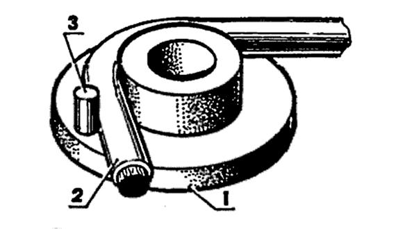 Изгибание трубчатого элемента