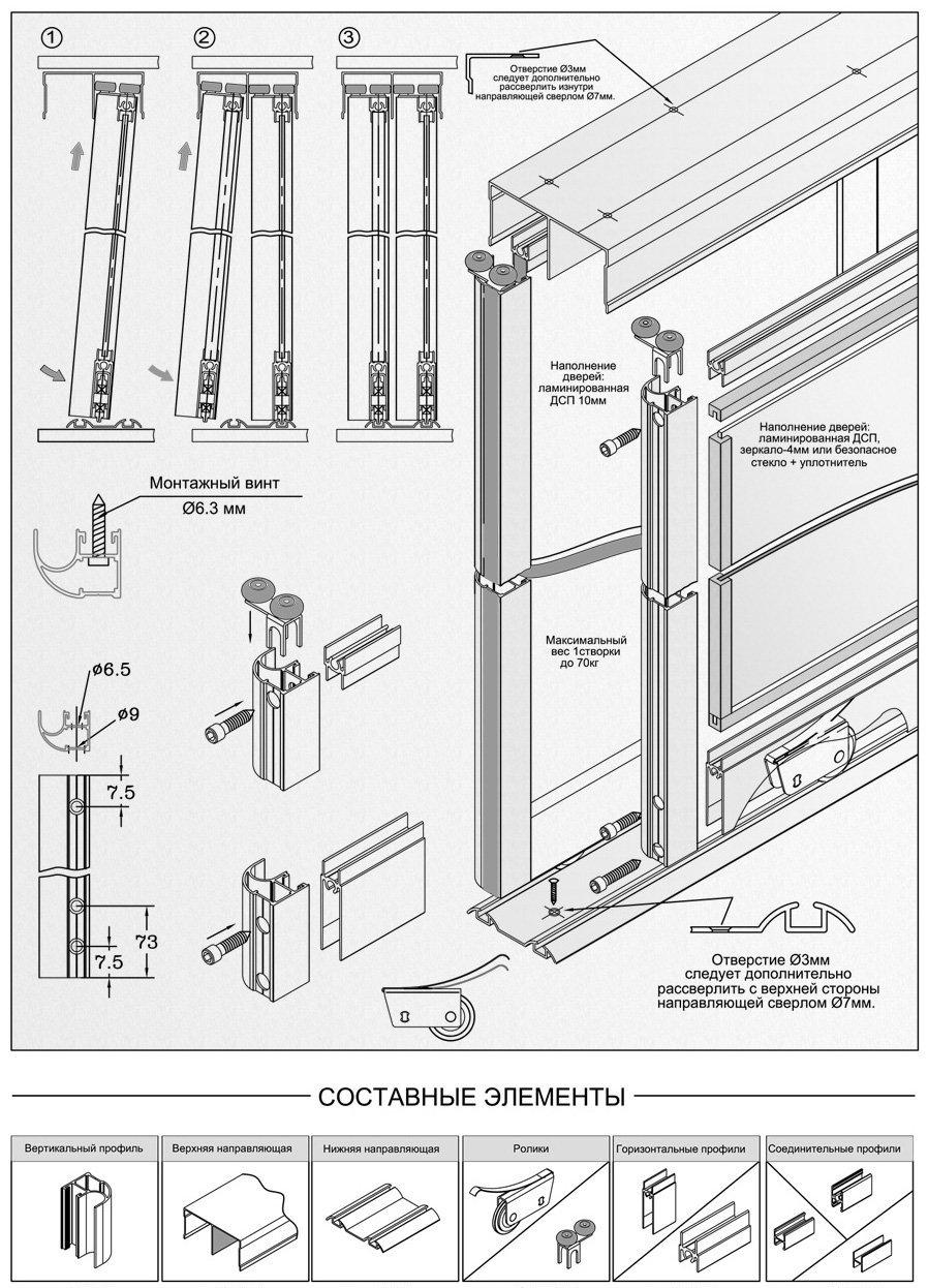 Составные элементы двери