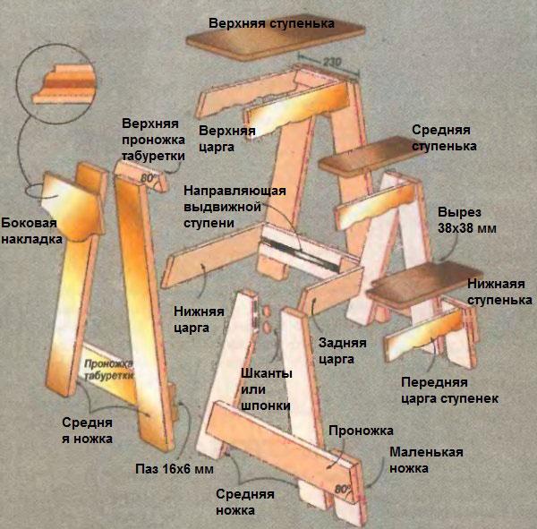Фото конструкции высокого стула