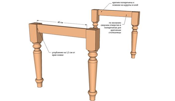 Ножки кухонного стола