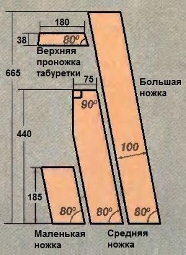 Фото схемы ножек для высокого табурета