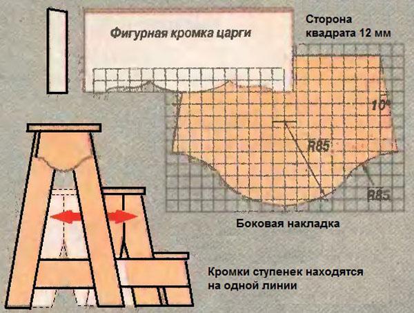 фото схема большого табурета
