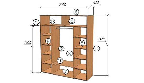 Составляющие шкафа