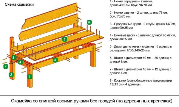 Фото скамейки из досок