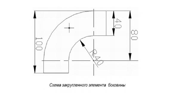 Схема боковины