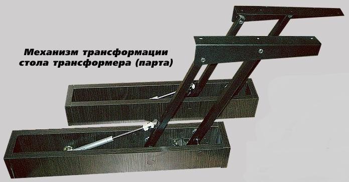 Материалы и инструменты для осуществления проекта