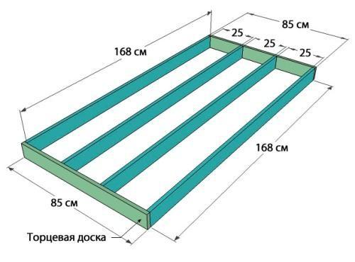 Пошаговая инструкция по изготовлению садового стола