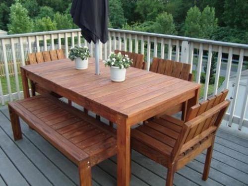 Практичная простота садовой мебели