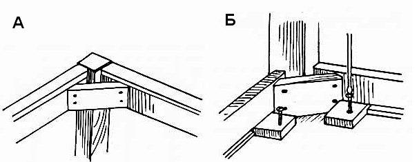 А – размещение стяжек подстолья, Б – установка держателей крышки стола