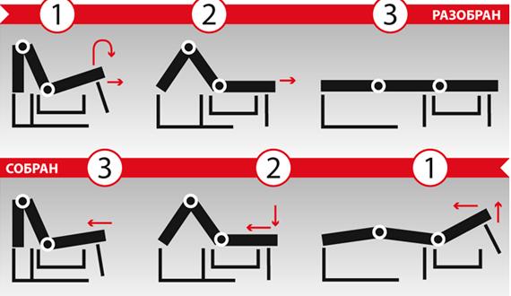 Разложение дивана