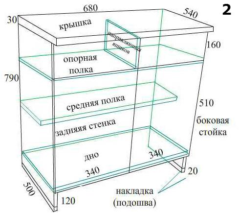 Схема шкафа