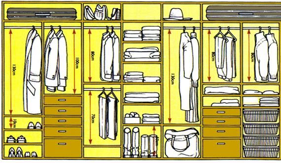 Размещения шкафа