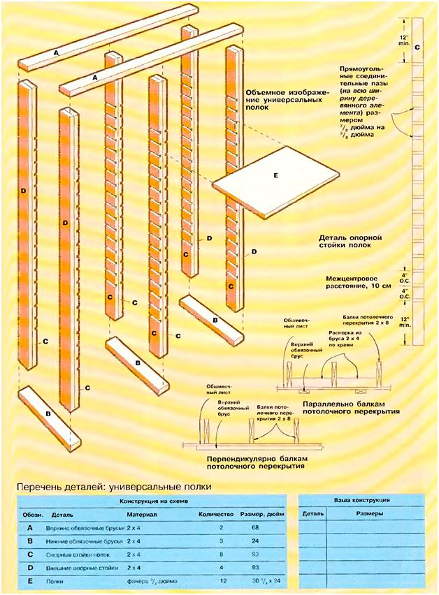 Схематическое изображение сборки