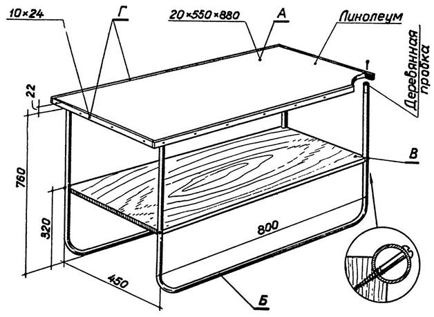 Конструкция кухонного стола