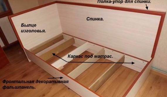 Каркас старой кровати