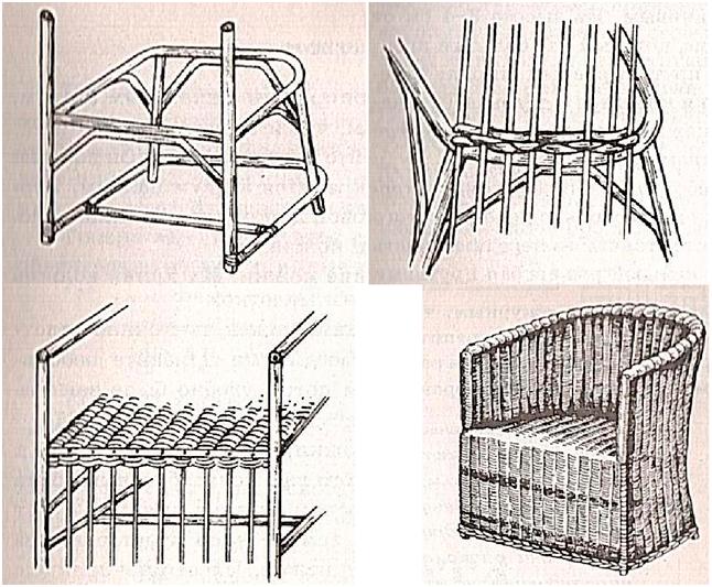 Схема плетения мебели