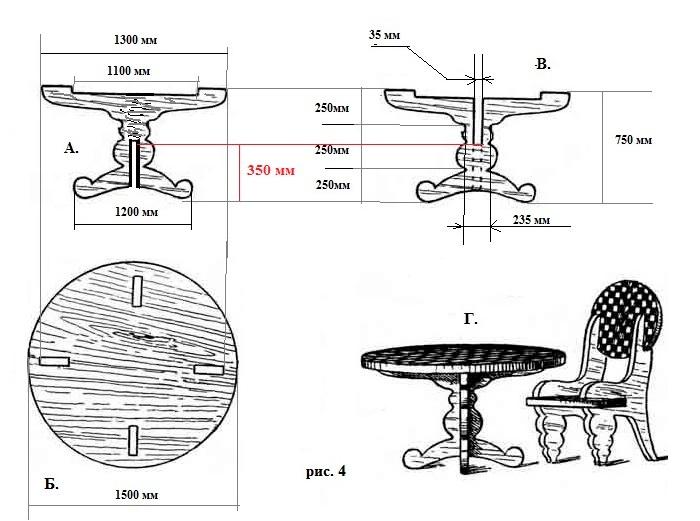 Габариты стола