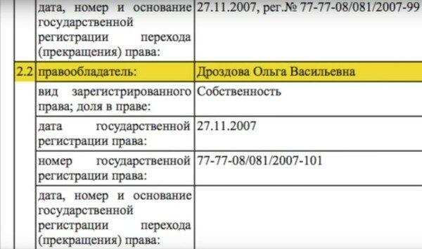 Шикарная квартира главы Пенсионного фонда Антона Дроздова