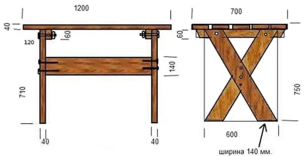 How to make a wooden table with your own hands: a simple instruction.