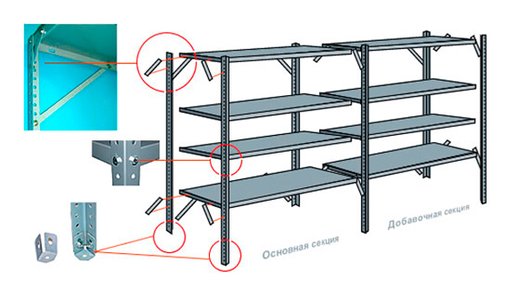 Corner shelf with your own hands: instructions for making